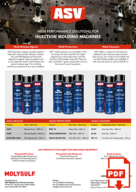 injection moldiing industry 2020